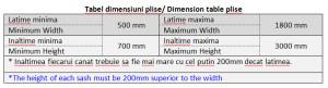 Tabel dimensiuni plase plise