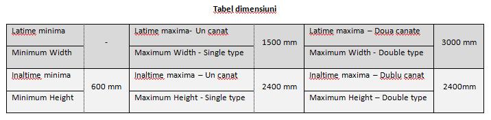 Tabel dimensiuni - plasa orizontala