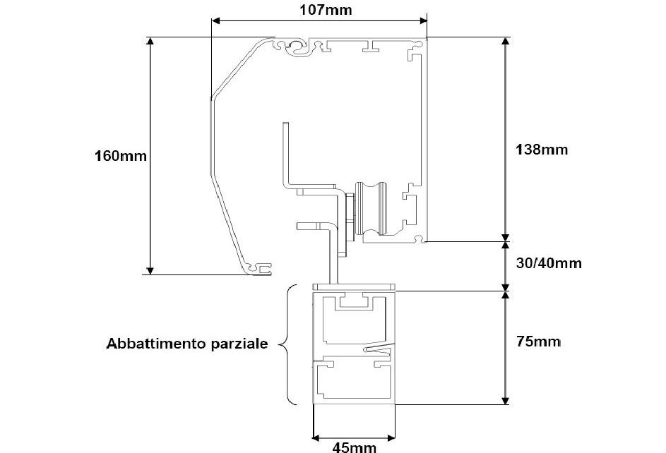 Automatizari usi glisante analko aluminium industry - Porta scrigno dimensioni ...